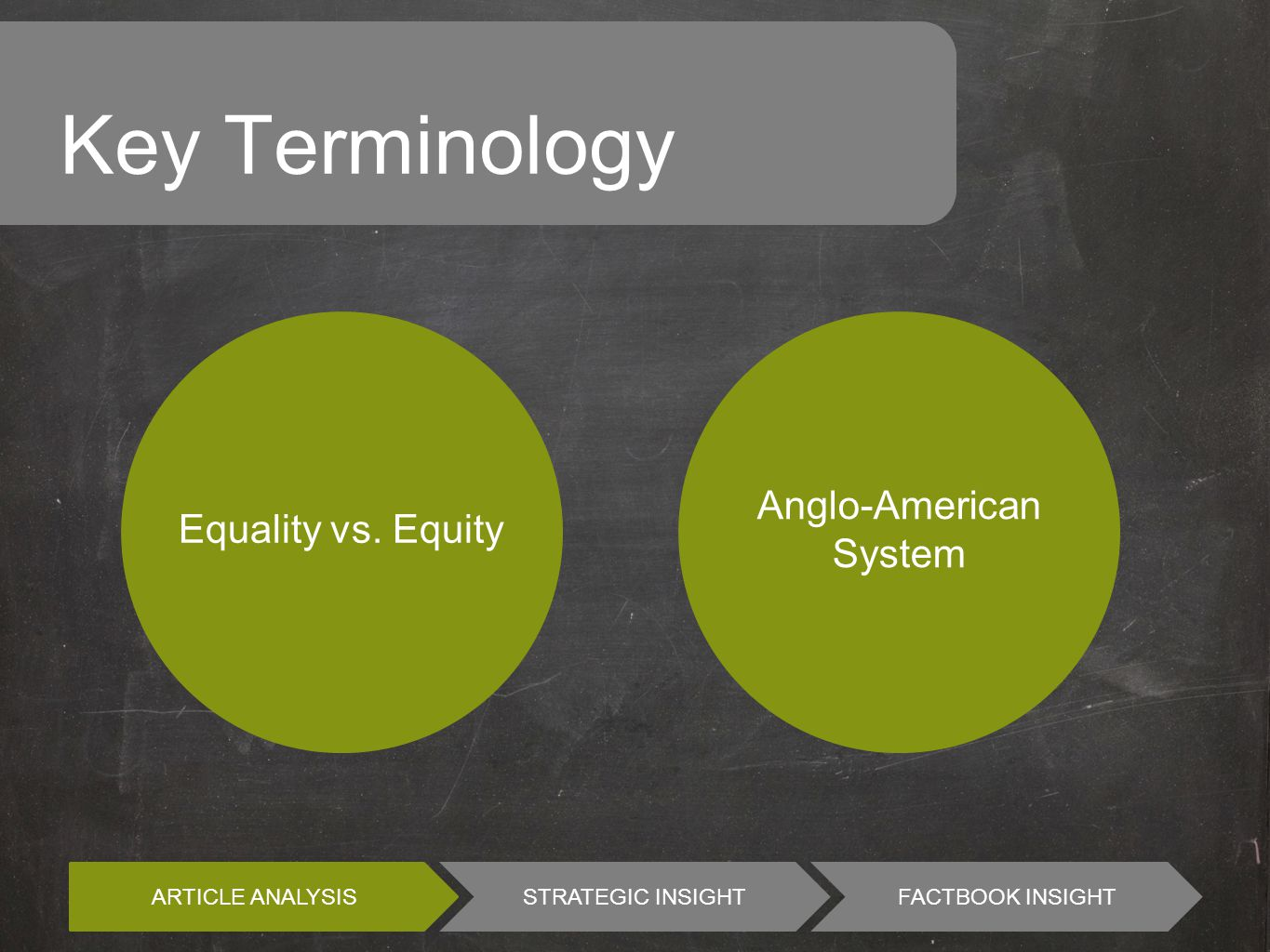 ARTICLE ANALYSIS STRATEGIC INSIGHTFACTBOOK INSIGHT Key Terminology Anglo-American System Equality vs.