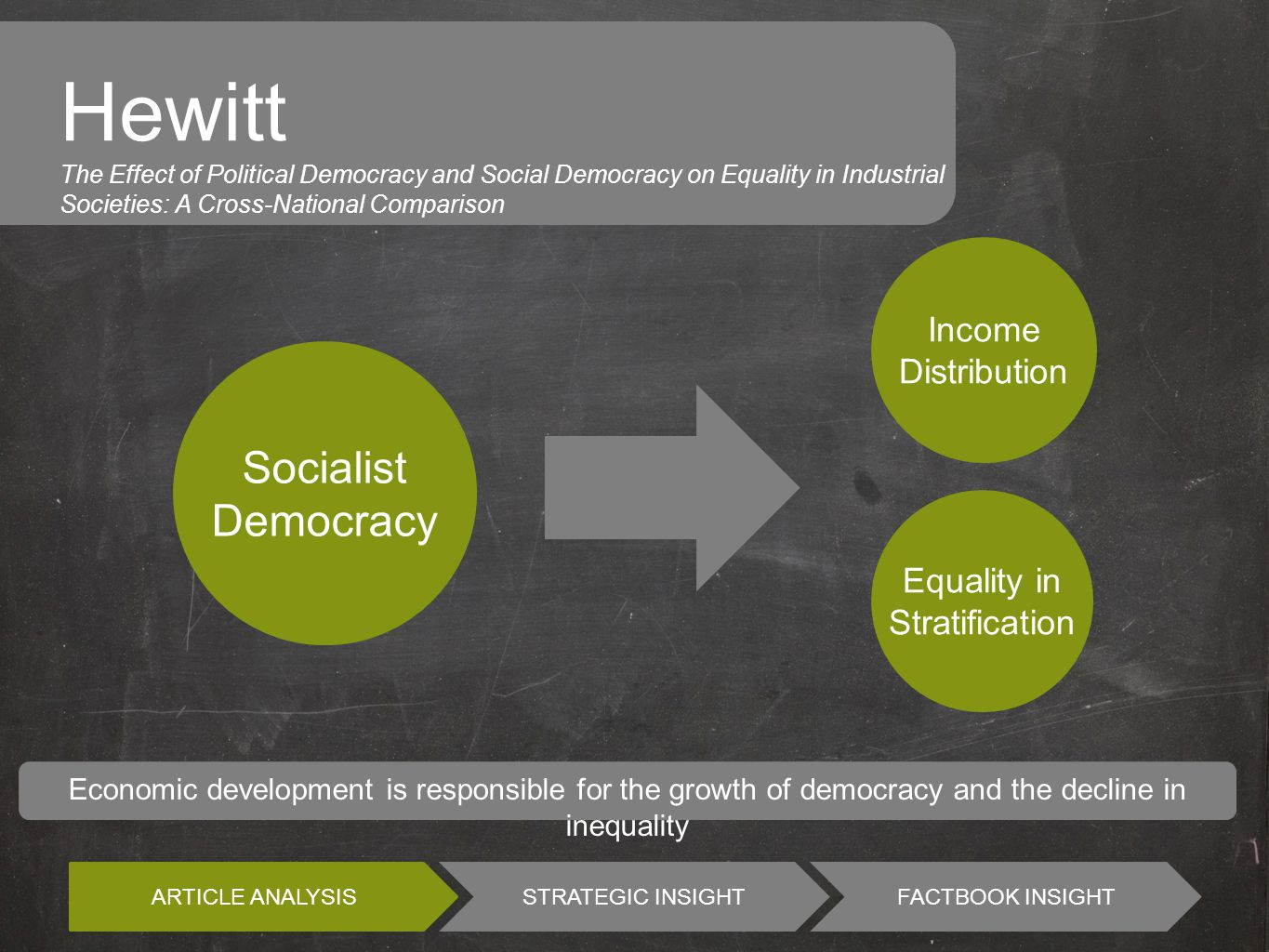 ARTICLE ANALYSIS STRATEGIC INSIGHTFACTBOOK INSIGHT Hewitt The Effect of Political Democracy and Social Democracy on Equality in Industrial Societies: A Cross-National Comparison Socialist Democracy Equality in Stratification Income Distribution Economic development is responsible for the growth of democracy and the decline in inequality