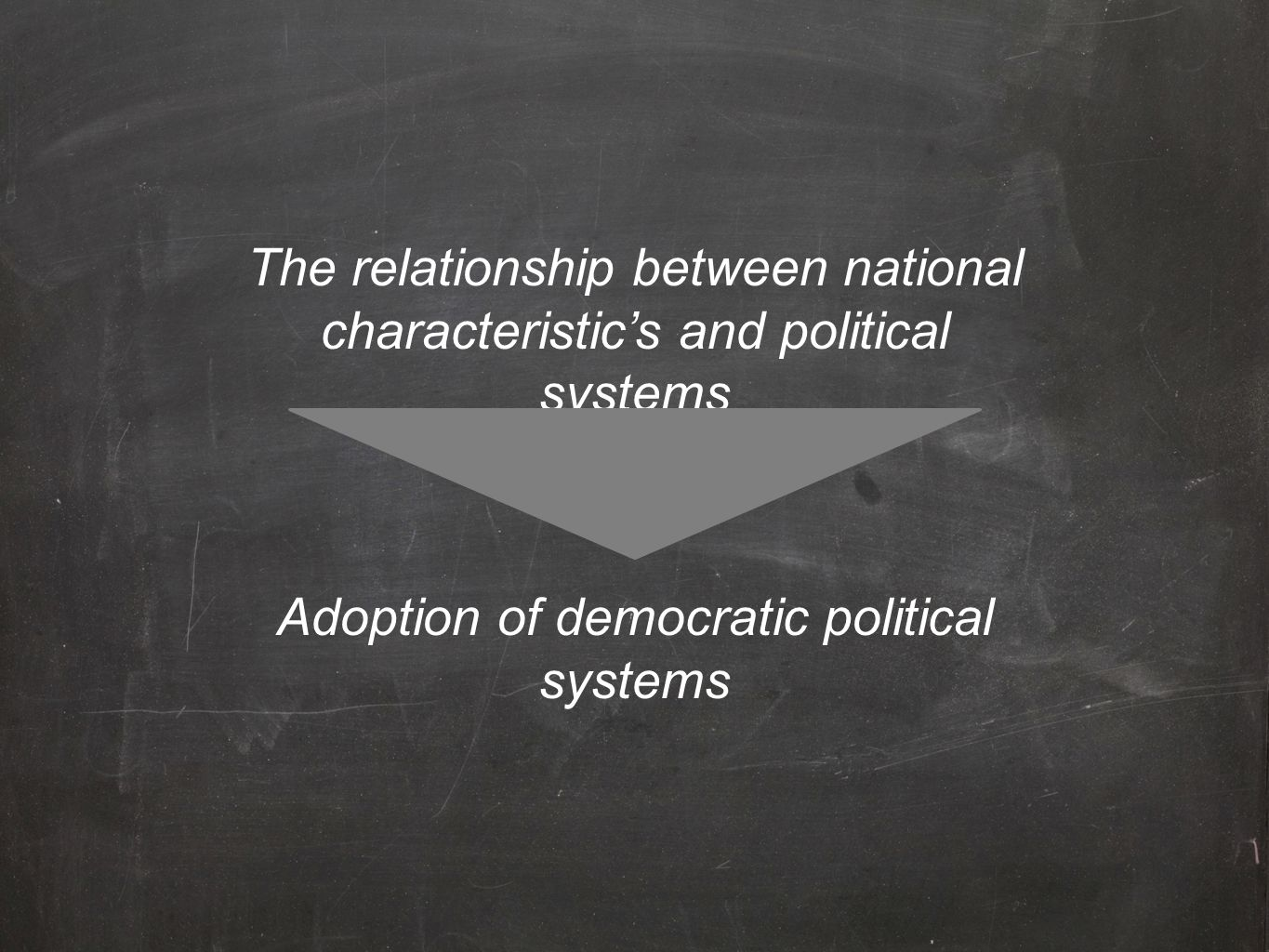 The relationship between national characteristic's and political systems Adoption of democratic political systems