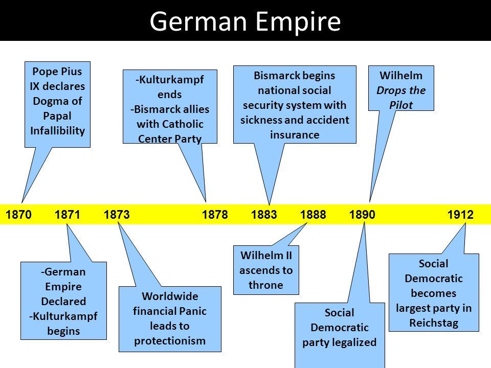 German Empire 18701871187318781883188818901912 Pope Pius IX declares Dogma of Papal Infallibility -German Empire Declared -Kulturkampf begins Wilhelm