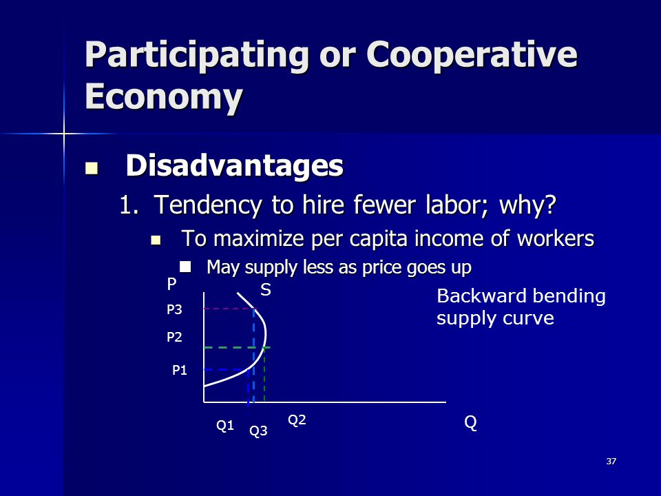 37 Participating or Cooperative Economy Disadvantages Disadvantages 1.Tendency to hire fewer labor; why.