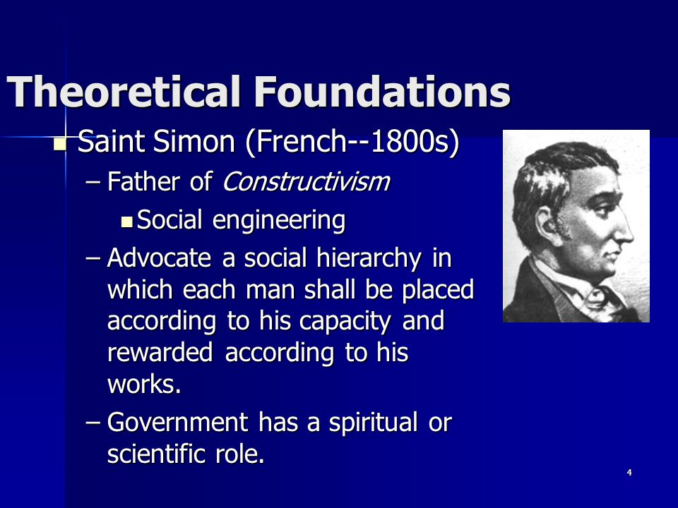 Theoretical Foundations Marx and Engels (1800s) Marx and Engels (1800s) –Criticized Utopian socialist –Called for a more scientific and fundamental change in societies 5 Marx Engels