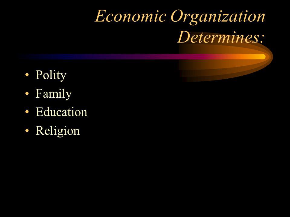 Economic Organization Determines: Polity Family Education Religion