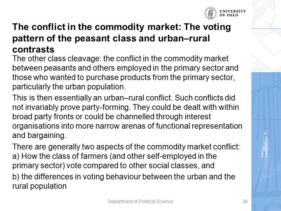 The conflict in the commodity market: The voting pattern of the peasant class and urban–rural contrasts The other class cleavage: the conflict in the