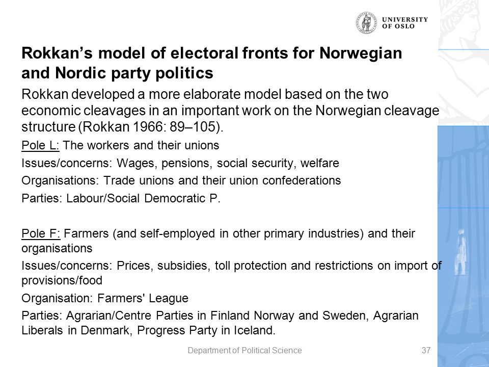 Rokkan's model of electoral fronts for Norwegian and Nordic party politics Rokkan developed a more elaborate model based on the two economic cleavages