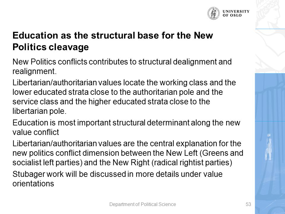 Education as the structural base for the New Politics cleavage New Politics conflicts contributes to structural dealignment and realignment. Libertari