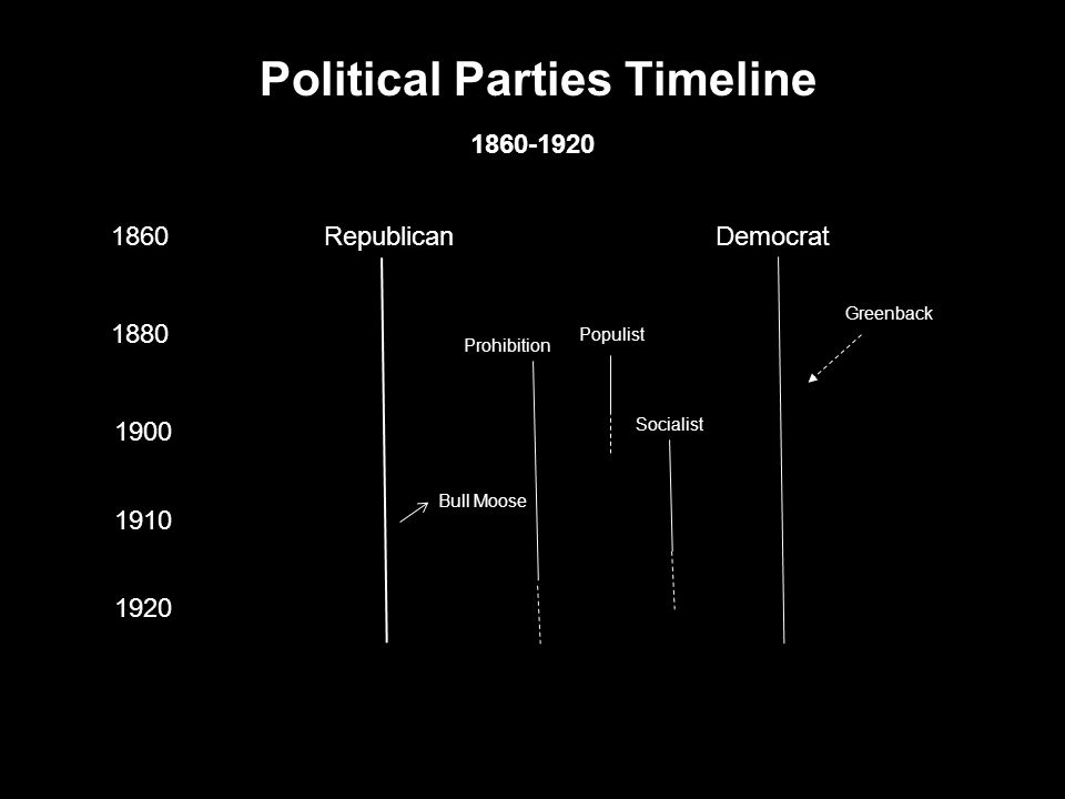 The Fourth Party System: 1896-1932 Graft and corruption which was rampant in the Third Party System became a target in the Fourth Party System.