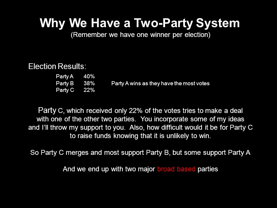 Why We Have a Two-Party System (Remember we have one winner per election) Election Results: Party A40% Party B30%Party A wins as they have the most votes Party C20% Party D10% Party D, which received only 10% of the votes tries to make a deal with one of the other three parties.