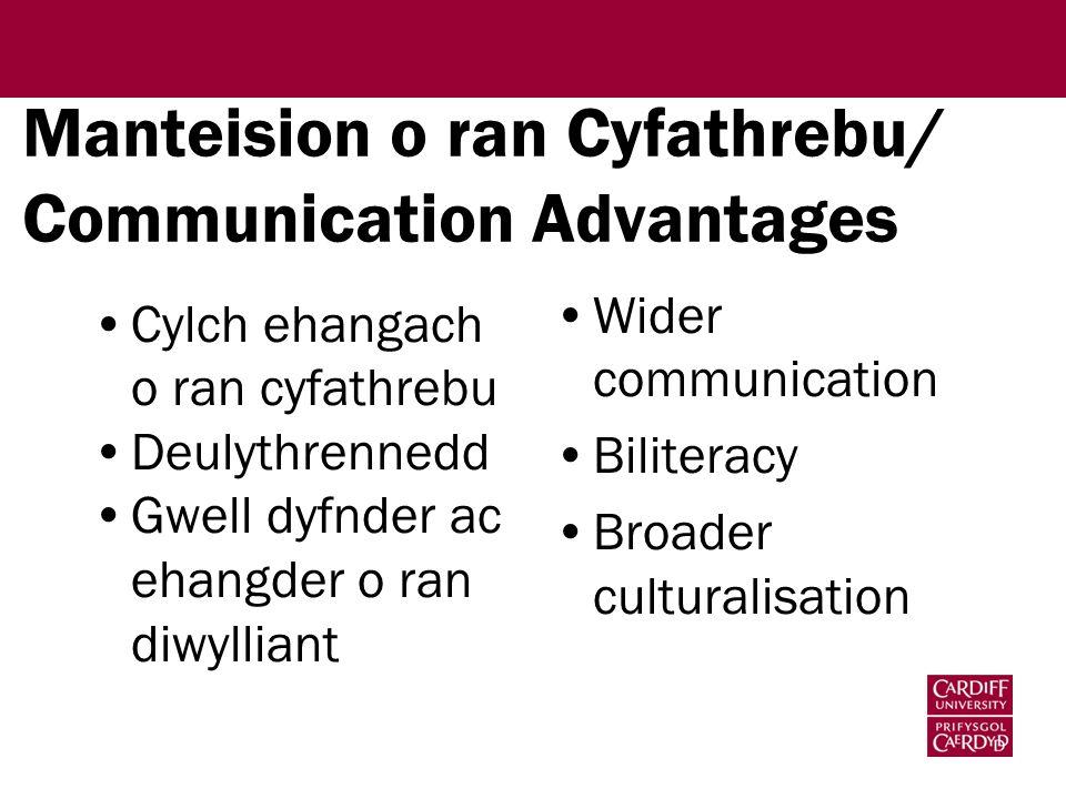 Manteision o ran Cyfathrebu/ Communication Advantages Cylch ehangach o ran cyfathrebu Deulythrennedd Gwell dyfnder ac ehangder o ran diwylliant Wider communication Biliteracy Broader culturalisation