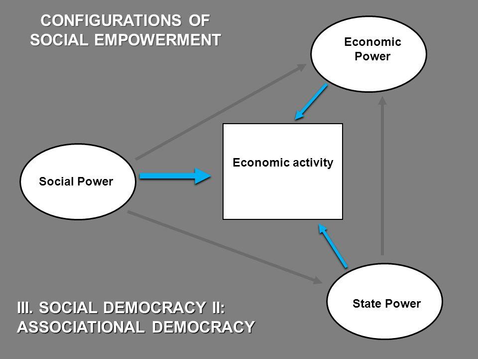 Economic Power State Power III. SOCIAL DEMOCRACY II: ASSOCIATIONAL DEMOCRACY CONFIGURATIONS OF SOCIAL EMPOWERMENT Economic activity Social Power