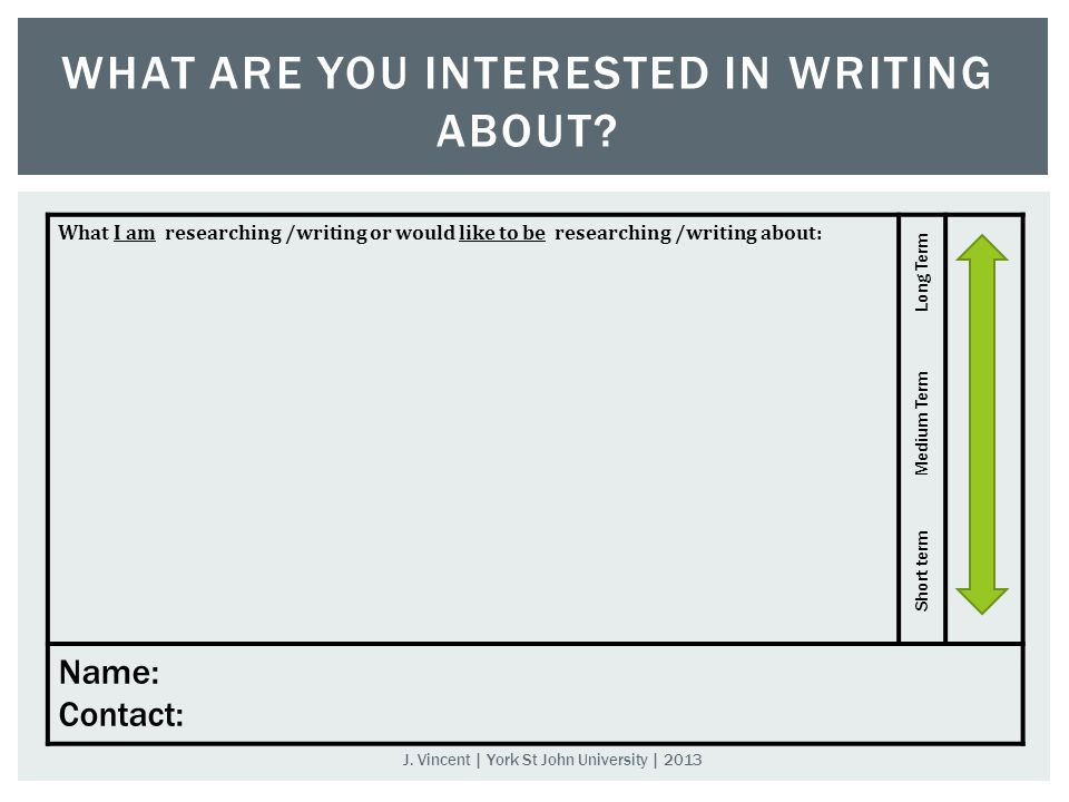 WHAT ARE YOU INTERESTED IN WRITING ABOUT.