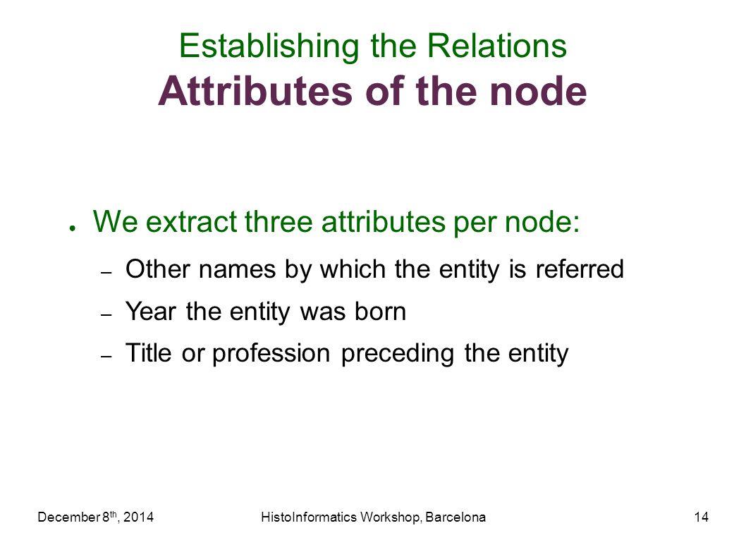 December 8 th, 2014HistoInformatics Workshop, Barcelona14 Establishing the Relations Attributes of the node ● We extract three attributes per node: –