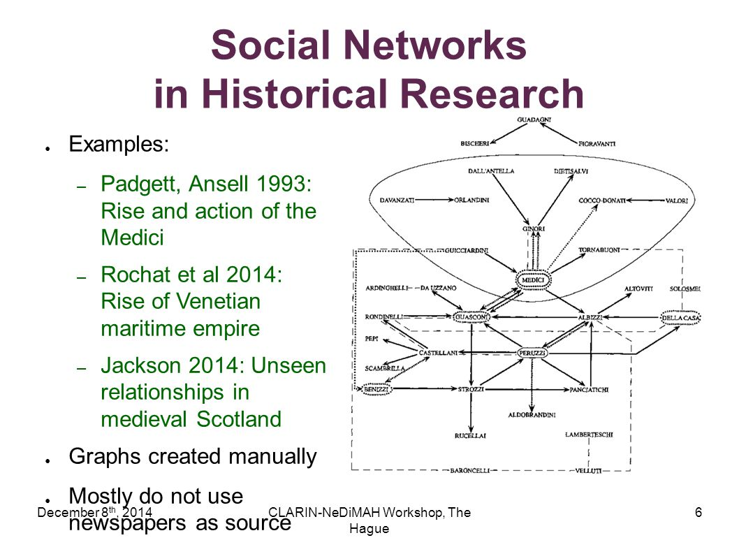 December 8 th, 2014CLARIN-NeDiMAH Workshop, The Hague 6 Social Networks in Historical Research ● Examples: – Padgett, Ansell 1993: Rise and action of