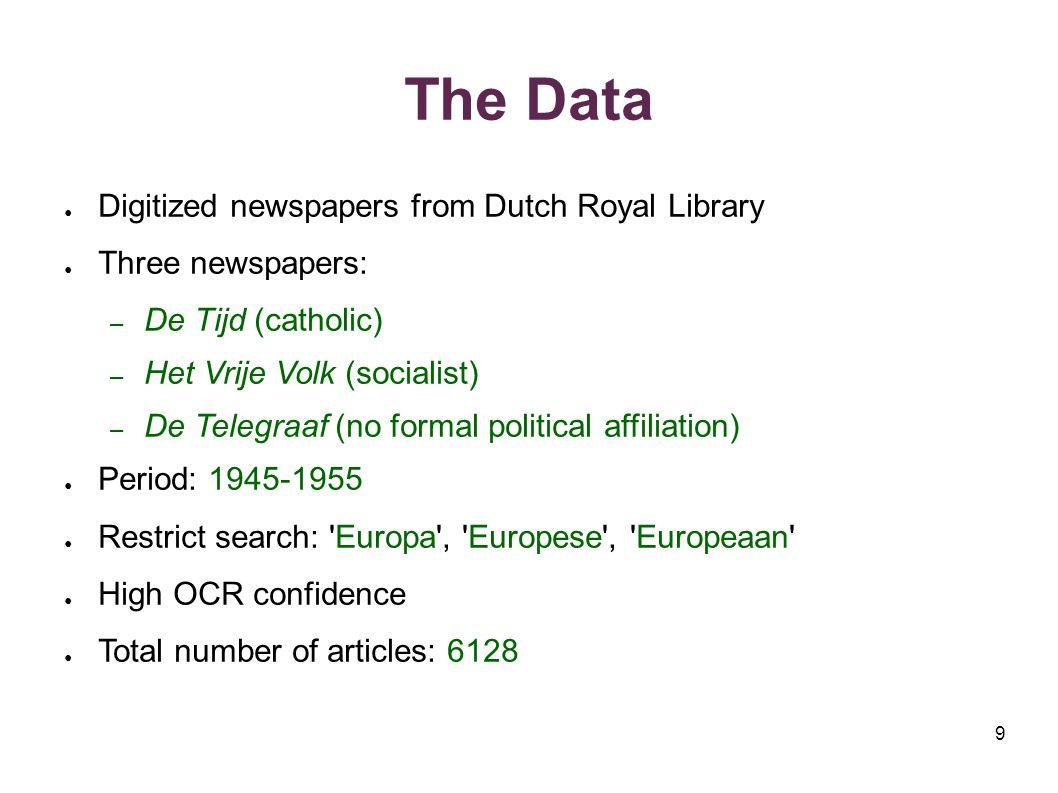 9 The Data ● Digitized newspapers from Dutch Royal Library ● Three newspapers: – De Tijd (catholic) – Het Vrije Volk (socialist) – De Telegraaf (no fo