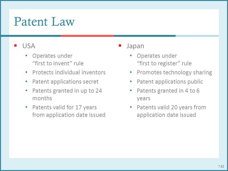 "Patent Law  USA Operates under ""first to invent"" rule Protects individual inventors Patent applications secret Patents granted in up to 24 months Pat"
