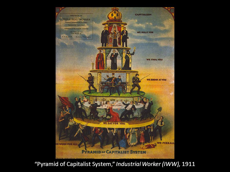 Pyramid of Capitalist System, Industrial Worker (IWW), 1911