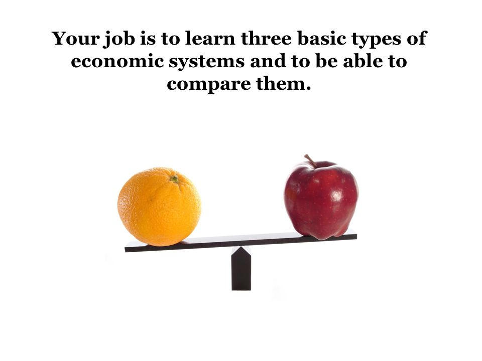 Your job is to learn three basic types of economic systems and to be able to compare them.