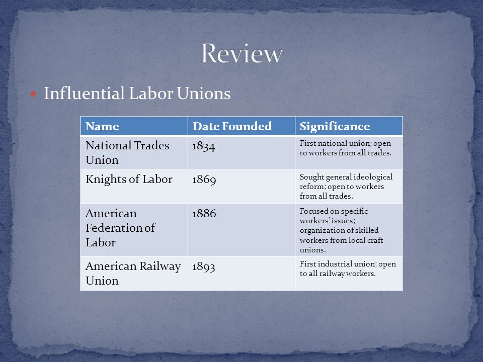 Influential Labor Unions NameDate FoundedSignificance National Trades Union 1834 First national union; open to workers from all trades. Knights of Lab