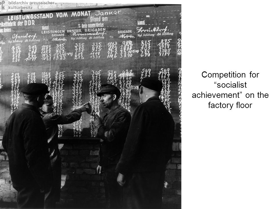 Competition for socialist achievement on the factory floor