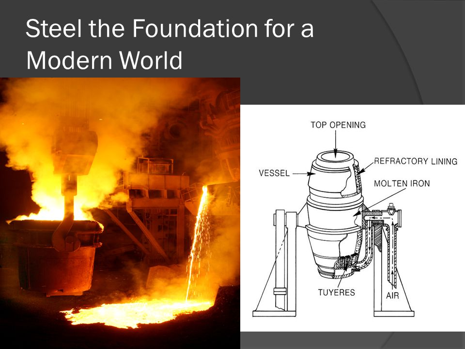 Steel the Foundation for a Modern World