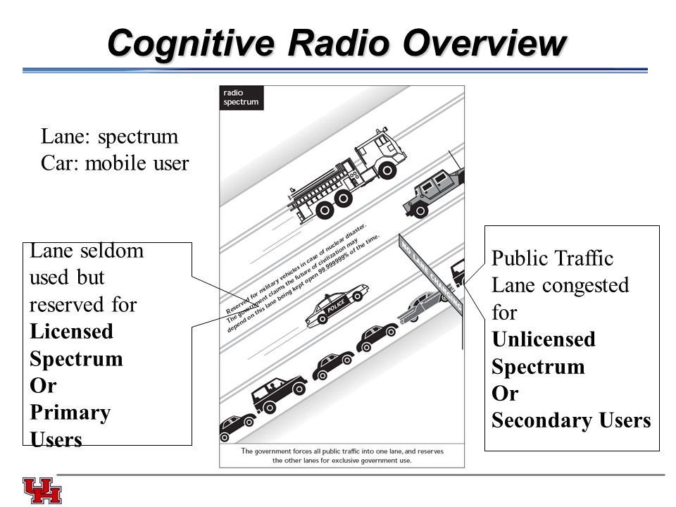 Cognitive Radio Block Diagram A cognitive radio is a radio that is able to sense, adapt and learn from its operating environment Decision on transmission parameters 1 2 Knowledge of transmission environment 3 Noise-removed channel status 4 Noisy channel information Decision making Learning/ knowledge extraction Channel estimation Wireless transmitter Channel Wireless receiver 1 2 3 4 Control Perceive Learn