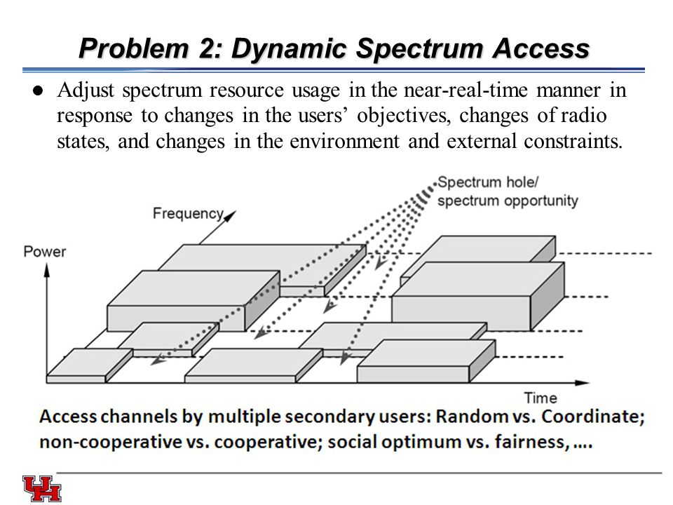 Problem 2: Dynamic Spectrum Access Adjust spectrum resource usage in the near-real-time manner in response to changes in the users' objectives, changes of radio states, and changes in the environment and external constraints.