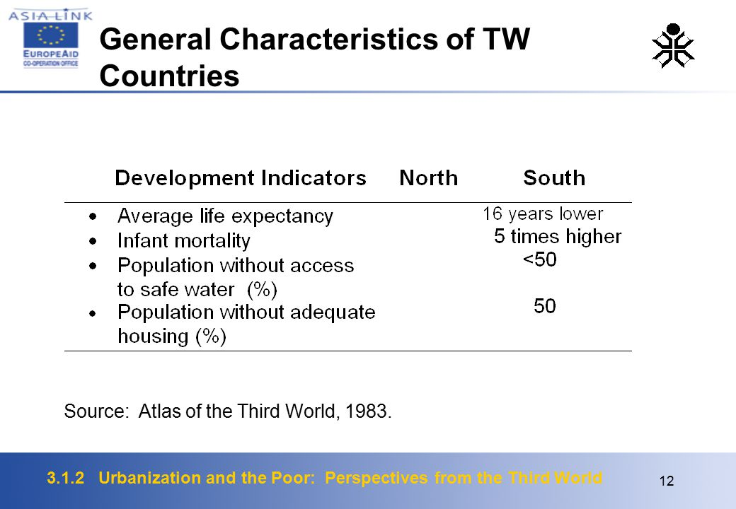 3.1.2 Urbanization and the Poor: Perspectives from the Third World 12 Source: Atlas of the Third World, 1983.