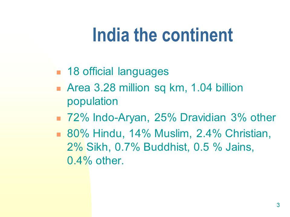 4 India - Political