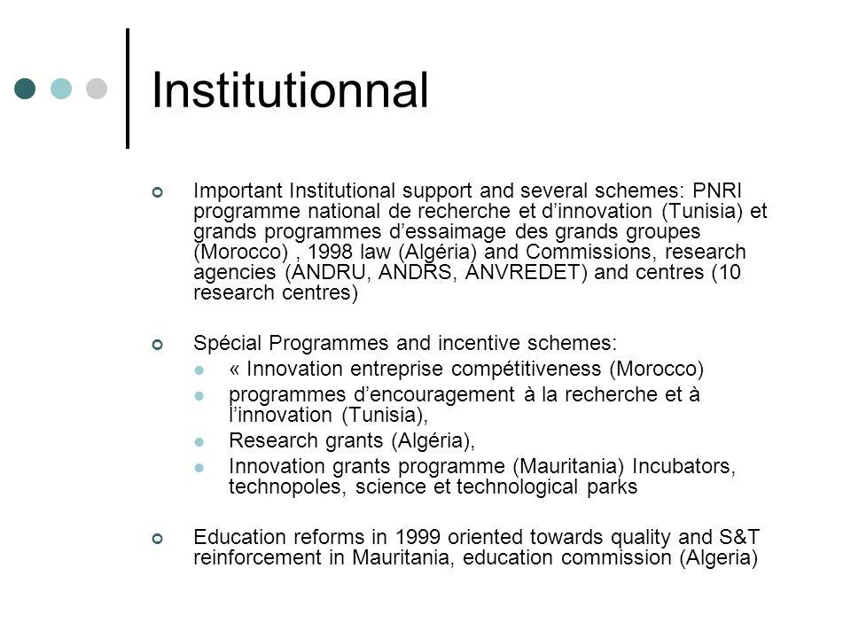 Institutionnal Important Institutional support and several schemes: PNRI programme national de recherche et d'innovation (Tunisia) et grands programmes d'essaimage des grands groupes (Morocco), 1998 law (Algéria) and Commissions, research agencies (ANDRU, ANDRS, ANVREDET) and centres (10 research centres) Spécial Programmes and incentive schemes: « Innovation entreprise compétitiveness (Morocco) programmes d'encouragement à la recherche et à l'innovation (Tunisia), Research grants (Algéria), Innovation grants programme (Mauritania) Incubators, technopoles, science et technological parks Education reforms in 1999 oriented towards quality and S&T reinforcement in Mauritania, education commission (Algeria)