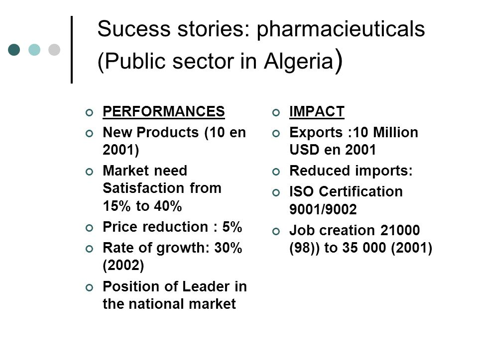 Sucess stories: pharmacieuticals (Public sector in Algeria ) PERFORMANCES New Products (10 en 2001) Market need Satisfaction from 15% to 40% Price reduction : 5% Rate of growth: 30% (2002) Position of Leader in the national market IMPACT Exports :10 Million USD en 2001 Reduced imports: ISO Certification 9001/9002 Job creation 21000 (98)) to 35 000 (2001)