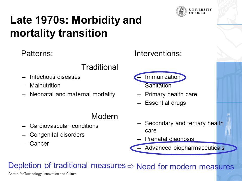 Centre for Technology, Innovation and Culture Late 1970s: Morbidity and mortality transition Patterns: Traditional –Infectious diseases –Malnutrition