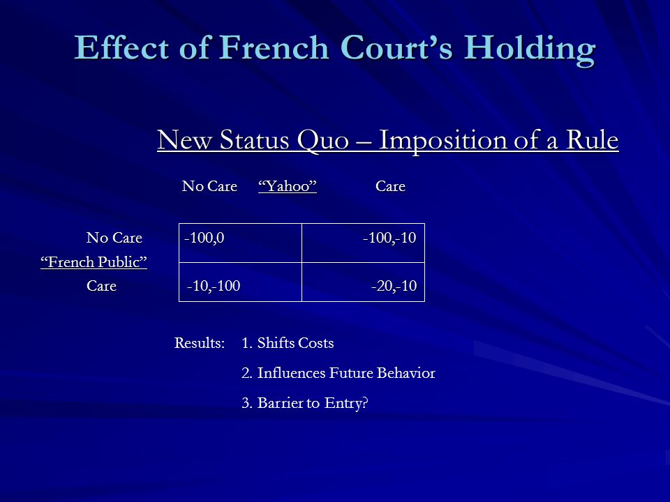 Effect of French Court's Holding New Status Quo – Imposition of a Rule New Status Quo – Imposition of a Rule No Care Yahoo Care No Care Yahoo Care No Care -100,0 -100,-10 No Care -100,0 -100,-10 French Public Care -10,-100 -20,-10 Care -10,-100 -20,-10 Results:1.
