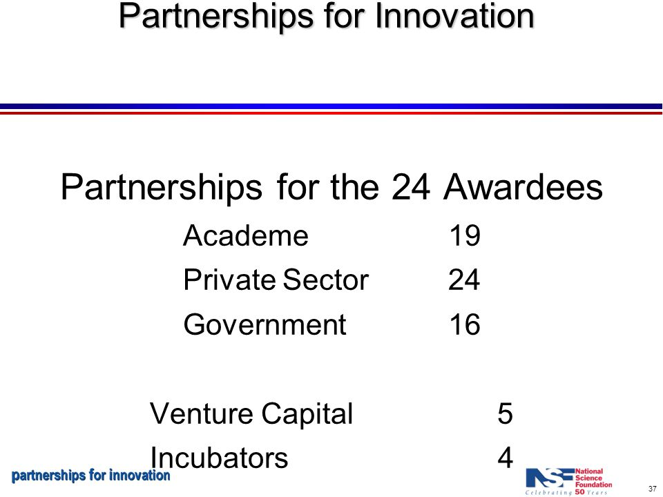 37 Partnerships for Innovation Partnerships for the 24 Awardees Academe19 Private Sector24 Government16 Venture Capital 5 Incubators 4