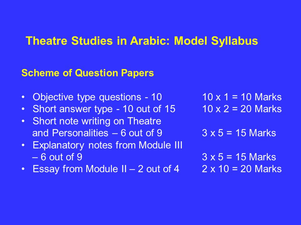 Scheme of Question Papers Objective type questions - 10 10 x 1 = 10 Marks Short answer type - 10 out of 1510 x 2 = 20 Marks Short note writing on Theatre and Personalities – 6 out of 93 x 5 = 15 Marks Explanatory notes from Module III – 6 out of 93 x 5 = 15 Marks Essay from Module II – 2 out of 42 x 10 = 20 Marks
