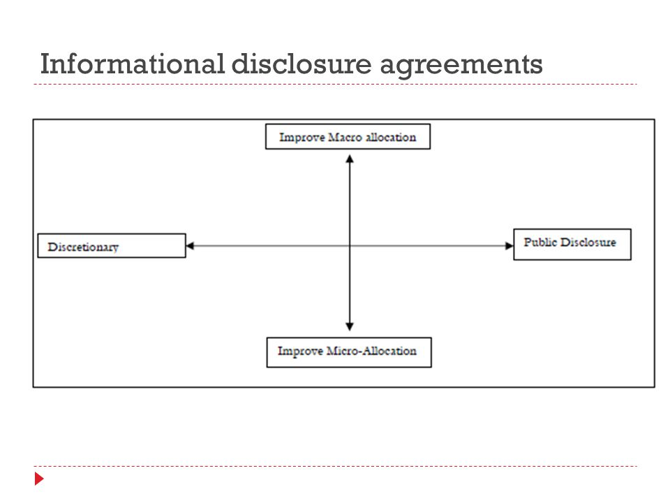 Informational disclosure agreements