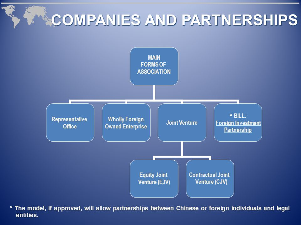 MAIN FORMS OF ASSOCIATION Representative Office Wholly Foreign Owned Enterprise Joint Venture Equity Joint Venture (EJV) Contractual Joint Venture (CJV) * BILL: Foreign Investment Partnership * The model, if approved, will allow partnerships between Chinese or foreign individuals and legal entities.