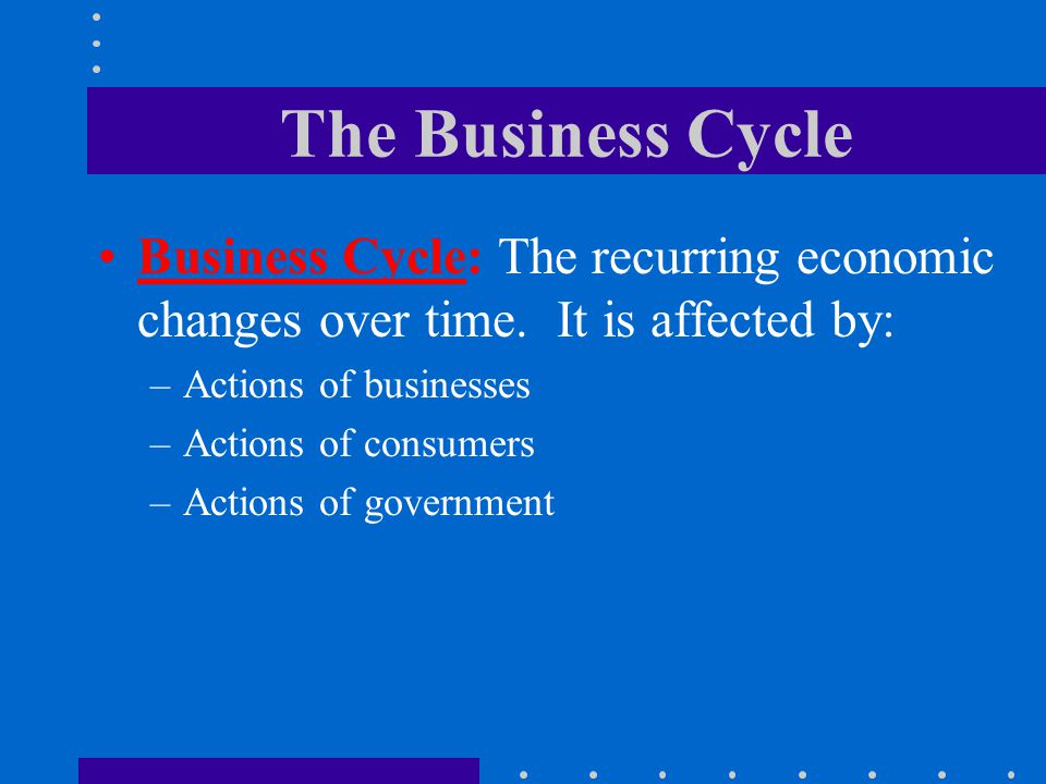 The Business Cycle Business Cycle: The recurring economic changes over time. It is affected by: –Actions of businesses –Actions of consumers –Actions