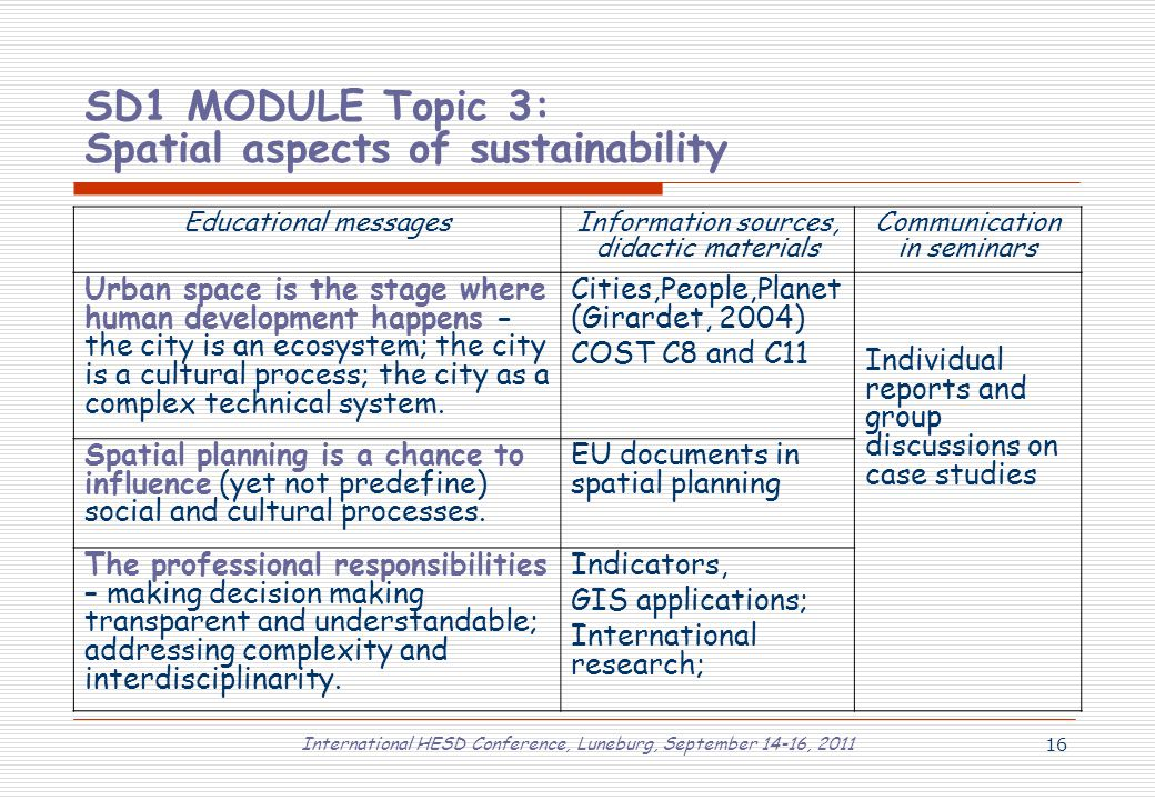 International HESD Conference, Luneburg, September 14-16, 2011 16 SD1 MODULE Topic 3: Spatial aspects of sustainability Educational messages Informati