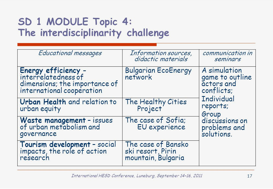 International HESD Conference, Luneburg, September 14-16, 2011 17 SD 1 MODULE Topic 4: The interdisciplinarity challenge Educational messages Informat