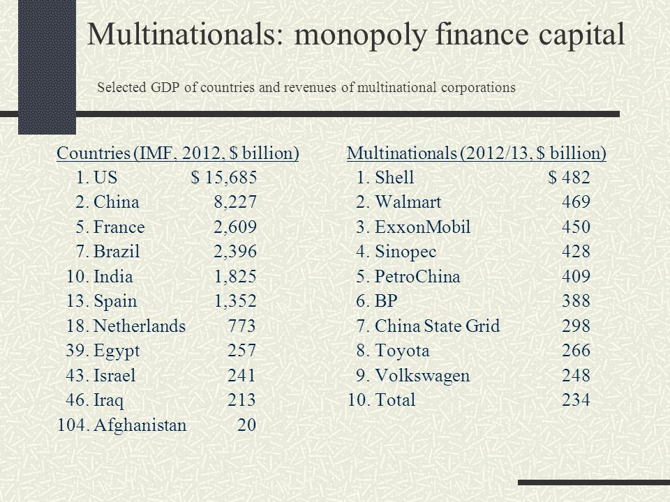 Multinationals: monopoly finance capital Selected GDP of countries and revenues of multinational corporations Countries (IMF, 2012, $ billion) 1. US$