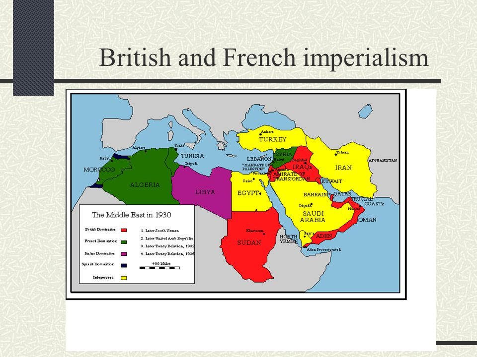 British and French imperialism