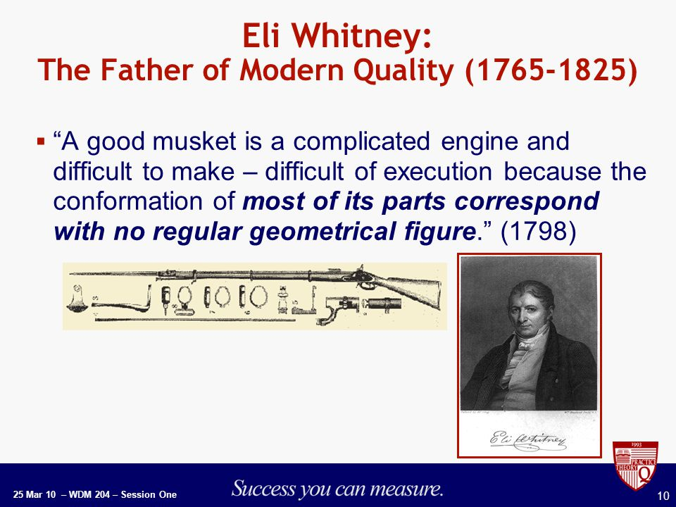 25 Mar 10 – WDM 204 – Session One 10 Eli Whitney: The Father of Modern Quality (1765-1825)  A good musket is a complicated engine and difficult to make – difficult of execution because the conformation of most of its parts correspond with no regular geometrical figure. (1798)