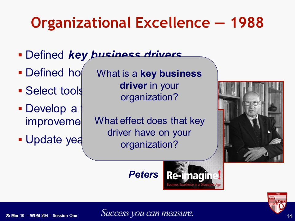 25 Mar 10 – WDM 204 – Session One 14 Organizational Excellence — 1988  Defined key business drivers  Defined how they should change  Select tools  Develop a three-year improvement plan  Update yearly Drucker Peters What is a key business driver in your organization.