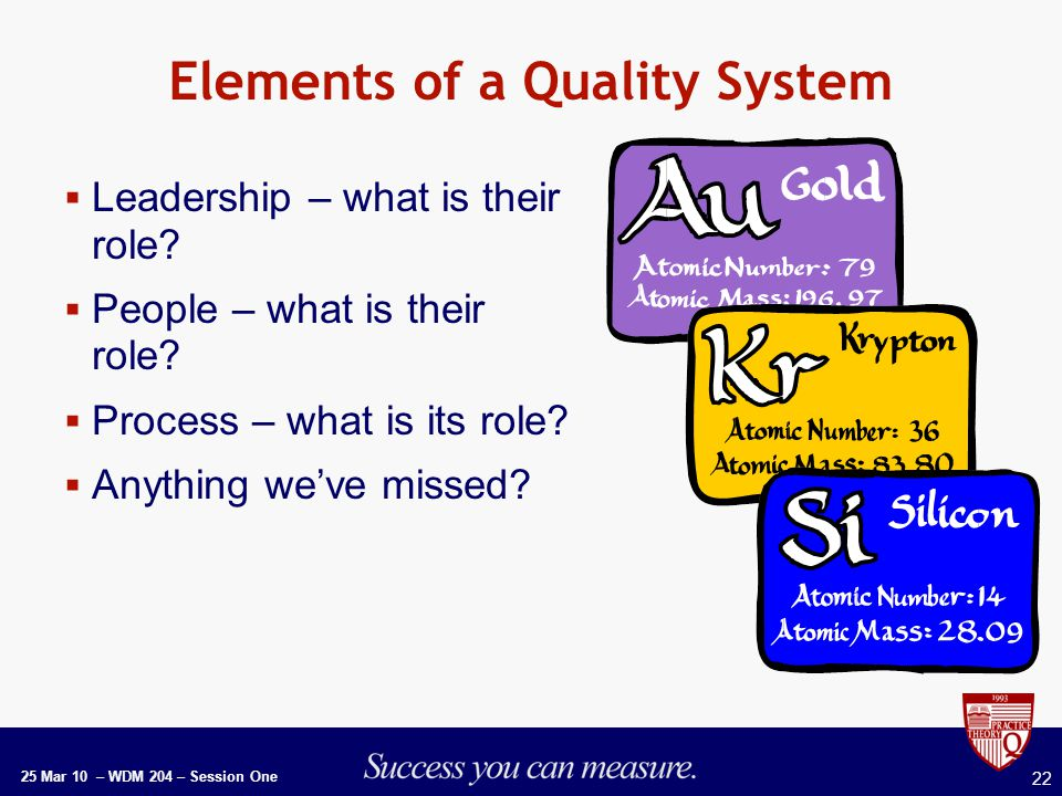 25 Mar 10 – WDM 204 – Session One 22 Elements of a Quality System  Leadership – what is their role.