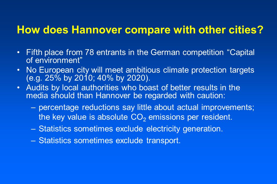 How does Hannover compare with other cities.