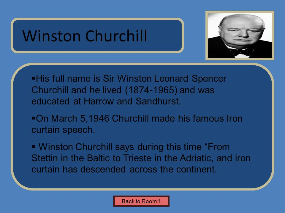 Name of Museum  His full name is Sir Winston Leonard Spencer Churchill and he lived (1874-1965) and was educated at Harrow and Sandhurst.  On March