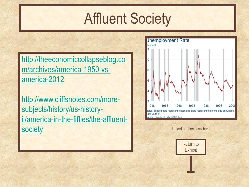 Linked citation goes here http://theeconomiccollapseblog.co m/archives/america-1950-vs- america-2012 http://www.cliffsnotes.com/more- subjects/history