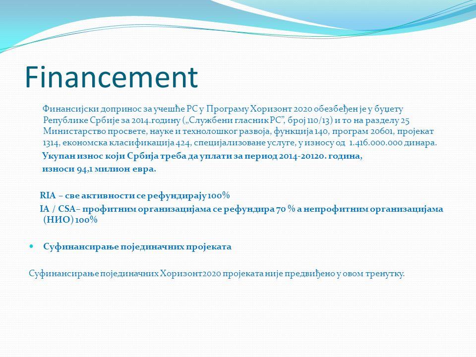 """Financement Финансијски допринос за учешће РС у Програму Хоризонт 2020 обезбеђен је у буџету Републике Србије за 2014.годину (""""Службени гласник РС , број 110/13) и то на разделу 25 Министарство просвете, науке и технолошког развоја, функција 140, програм 20601, пројекат 1314, економска класификација 424, специјализоване услуге, у износу од 1.416.000.000 динара."""