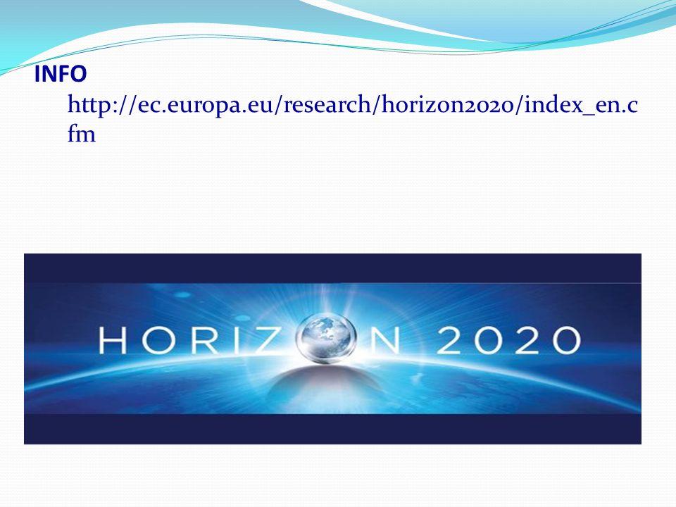 INFO http://ec.europa.eu/research/horizon2020/index_en.c fm