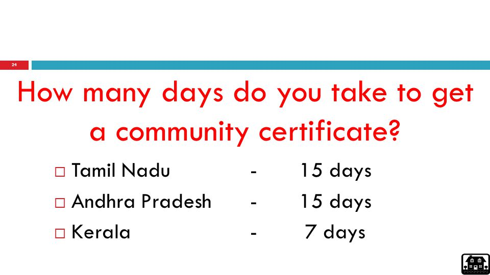 24 How many days do you take to get a community certificate.